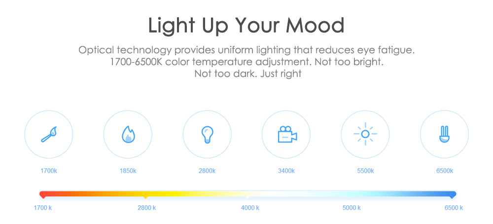 Xiaomi Yeelight RGBW okosizzó a hangulatfelelős